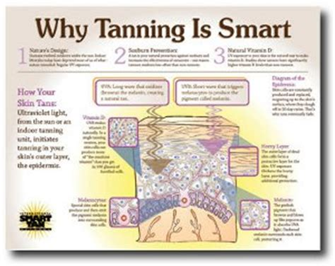 do tanning beds cause cancer f a q versatan billings mt 24hr tanning salon
