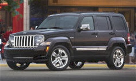 Jeep Liberty Reliability Jeep Liberty Mpg Real World Fuel Economy Data At Truedelta