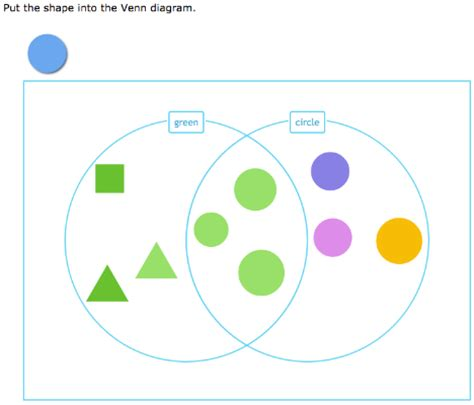 ixl sort shapes into a venn diagram (class iii maths