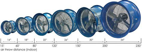 patterson 30 high velocity fans high velocity fans patterson fan industrial fans