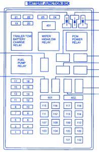 ford expedition  fuse boxblock circuit breaker diagram carfusebox