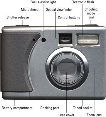 the parts of a typical digital camera dummies