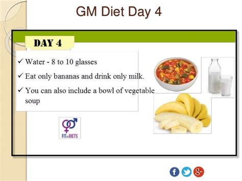 Gm Detox Diet Vegetarian by Archives Drawposts