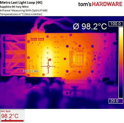 stress test scheda conclusioni tom s hardware