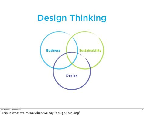 design thinking how might we global innovation webinar series design thinking and