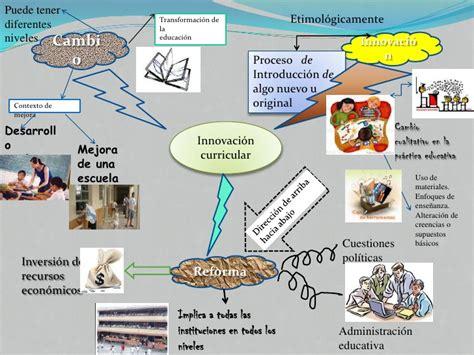 imagenes mentales definicion mapa mental del concepto innovaci 243 n curricular