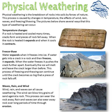 Landscape Definition In Science Physical Weathering Station Essl Lessons