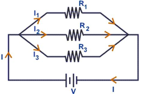 current parallel resistors resistance of a conductor study material for iit jee askiitians