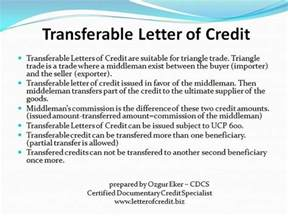 Certification In Letter Of Credit Types Of Letters Of Credit Presentation 6 Lc Worldwide International Letter Of Credit