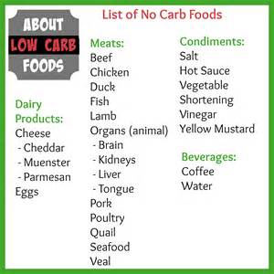 list of low carb foods for your low carb lifestyle about low carb foods