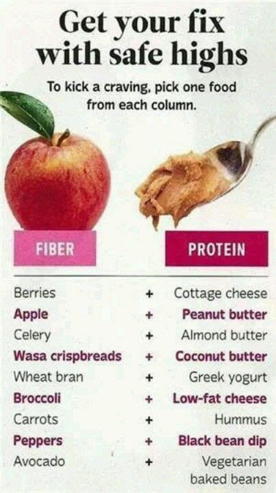 good snacks before bed 25 best ideas about high protein foods on pinterest