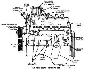 Fuel System Diagram 7 3 Powerstroke 7 3 Powerstroke Sel Engine Diagram Get Free Image About