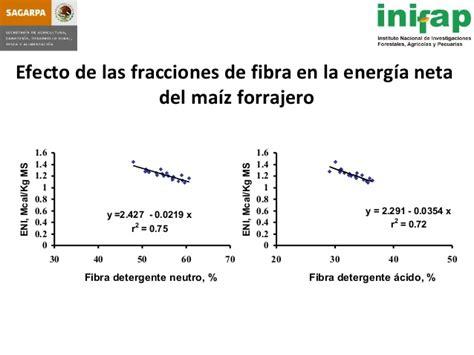 seleccion de hybridos de maiz forrajero y su rendimiento en produccio seleccion de hybridos de maiz forrajero y su rendimiento