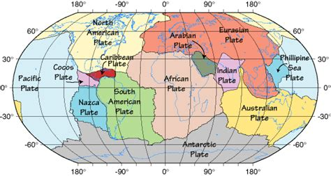 movement of lithospheric plates diagram explorersciencewiki plate tectonics