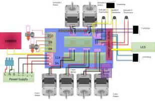 wiring ramps electronics for reprap prusa i3 3d printer asensar