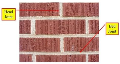 Mattress Joint by Defects In Brick Masonry Due To Poor Workmanships And Remedies