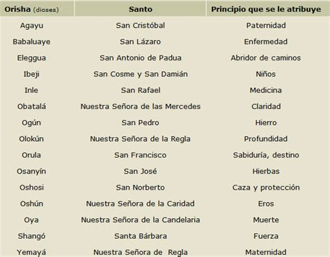 lista de nombres de santos el guardi 225 n cat 243 lico la santer 237 a no es cat 243 lica