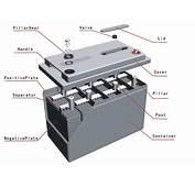 Valve Regulated Lead Acid VRLA Batteries  UPS Battery Center