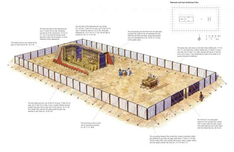 tabernacle floor plan the tabernacle video pictures 171 growing godly generations