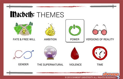 macbeth themes power macbeth theme of power