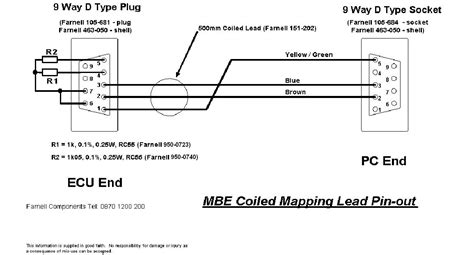 usb to serial adapter wiring diagram wiring diagram schemes