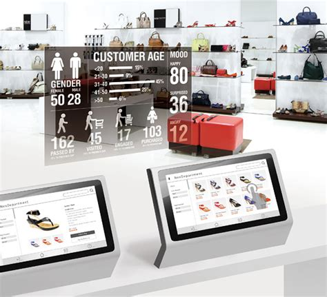 Smart Retail by Digital Signage Proficiency Holds The Key To Smart Retail