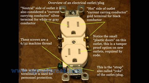 how to an electrical outlet how to replace an electrical outlet by a tacoma