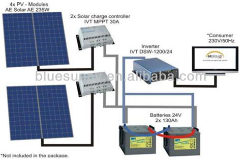 best residential solar systems home solar system product pics about space