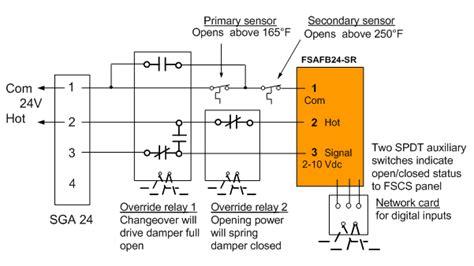 method  damper control  corridor ventilation