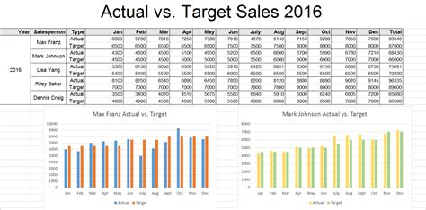 Download Bos Chart Qos Chart Download Adaptive Bms Gantt Chart Excel Template Sales Target Template Excel