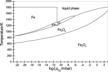 phase diagram for o2 o2 phase diagram 16 wiring diagram images wiring diagrams billigfluege co