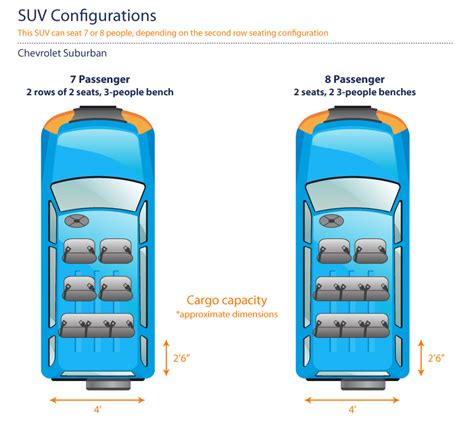chevy suburban seating capacity suv seating autos post