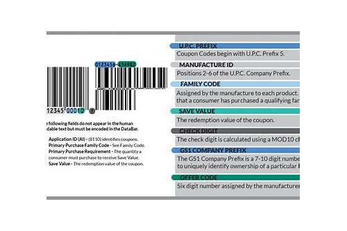 manufacturer coupons barcodes