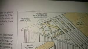 sagging rafters construction contractor talk