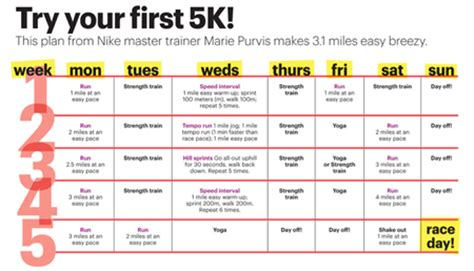 couch to 5k week 6 your 12 week half marathon training plan activekids