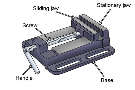 diagram of bench vice what are the parts of a machine vice