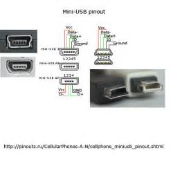 mini usb connector pinout diagram pinouts ru