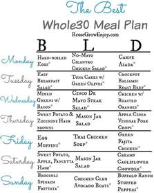 whole30 meal plan for a week