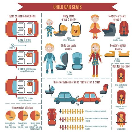carseat or car seat car seat safety tips that every parent should