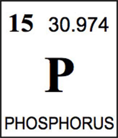 Phosphate Periodic Table by The Arbor Chronicle Environmental Indicators Phosphorus