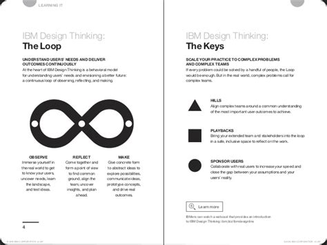 design thinking loop ibm design thinking field guide v3 4