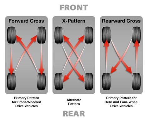 radial tire rotation diagram radial tire rotation diagram tire position diagram
