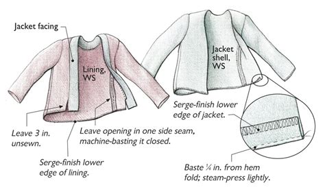 pattern part meaning bag your jacket lining threads