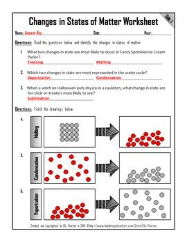 Changing States Of Matter Worksheet by Changes In States Of Matter Worksheet By Elly Thorsen Tpt