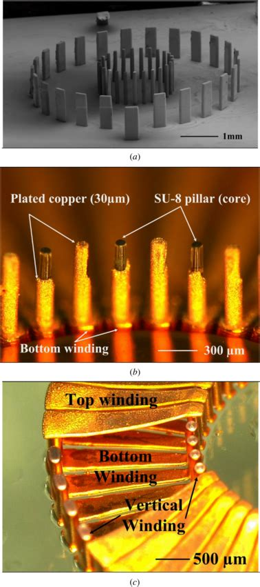 microfabrication of air power inductors with metal encapsulated polymer vias microfabrication of air power inductors with metal encapsulated polymer vias 28 images
