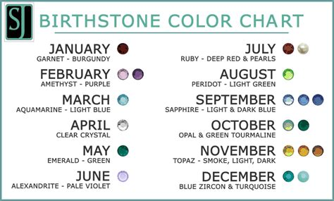 birthstones for each month meanings search results for month birthstones calendar 2015