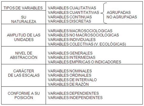 preguntas generales de religion la operacionalizaci 243 n de las variables monografias