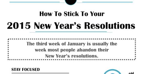 what week is new year 2015 is this the week new year s resolutions die miller