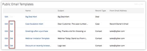 email templates for zoho excellent escalation email template photos resume ideas