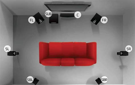 easy home theater speaker placement guide  ooberpad